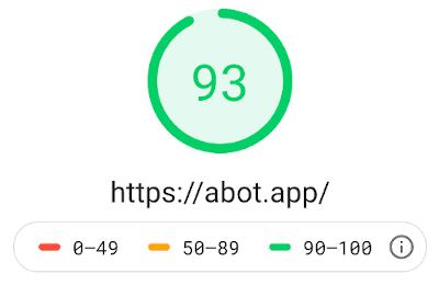 Abot for Slack Google speed score