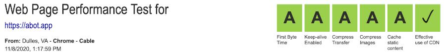 Abot for Slack WebPageTest score